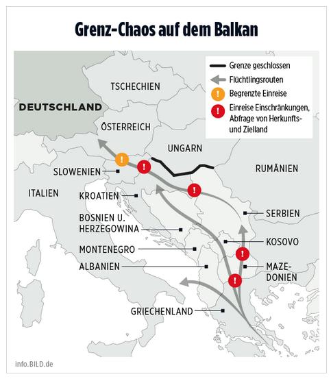 Grenzchaos auf dem Balkan
