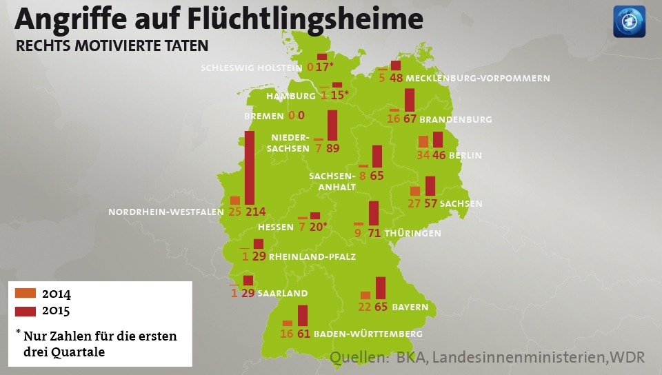 Angriffe Auf Flüchtlingsheime 2021