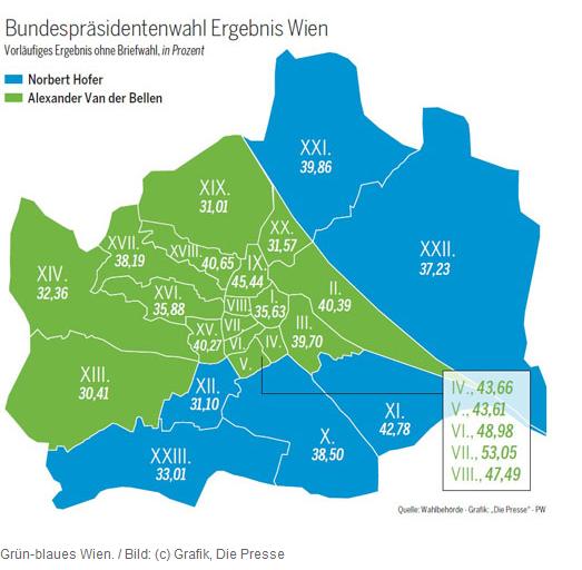 Wahl Österreich 2016 II