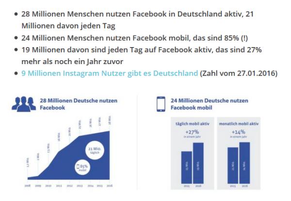 facebook teilnehmer