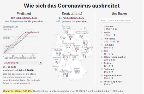 20200324 Zeit Corona Statistik