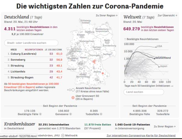 20200521 corona zeit
