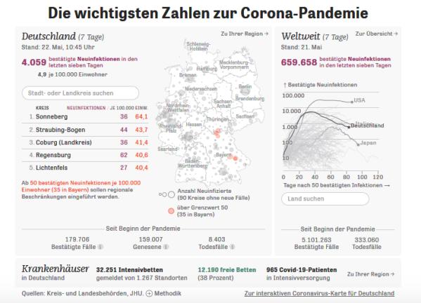 20200522 corona zeit