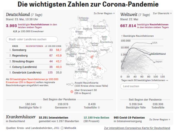 20200523 corona zeit