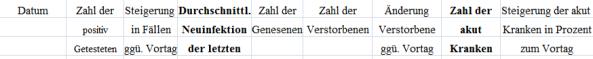 20200904 Excel akut Kranke Titel