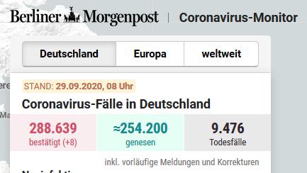 20200929 BM Corona Statistik